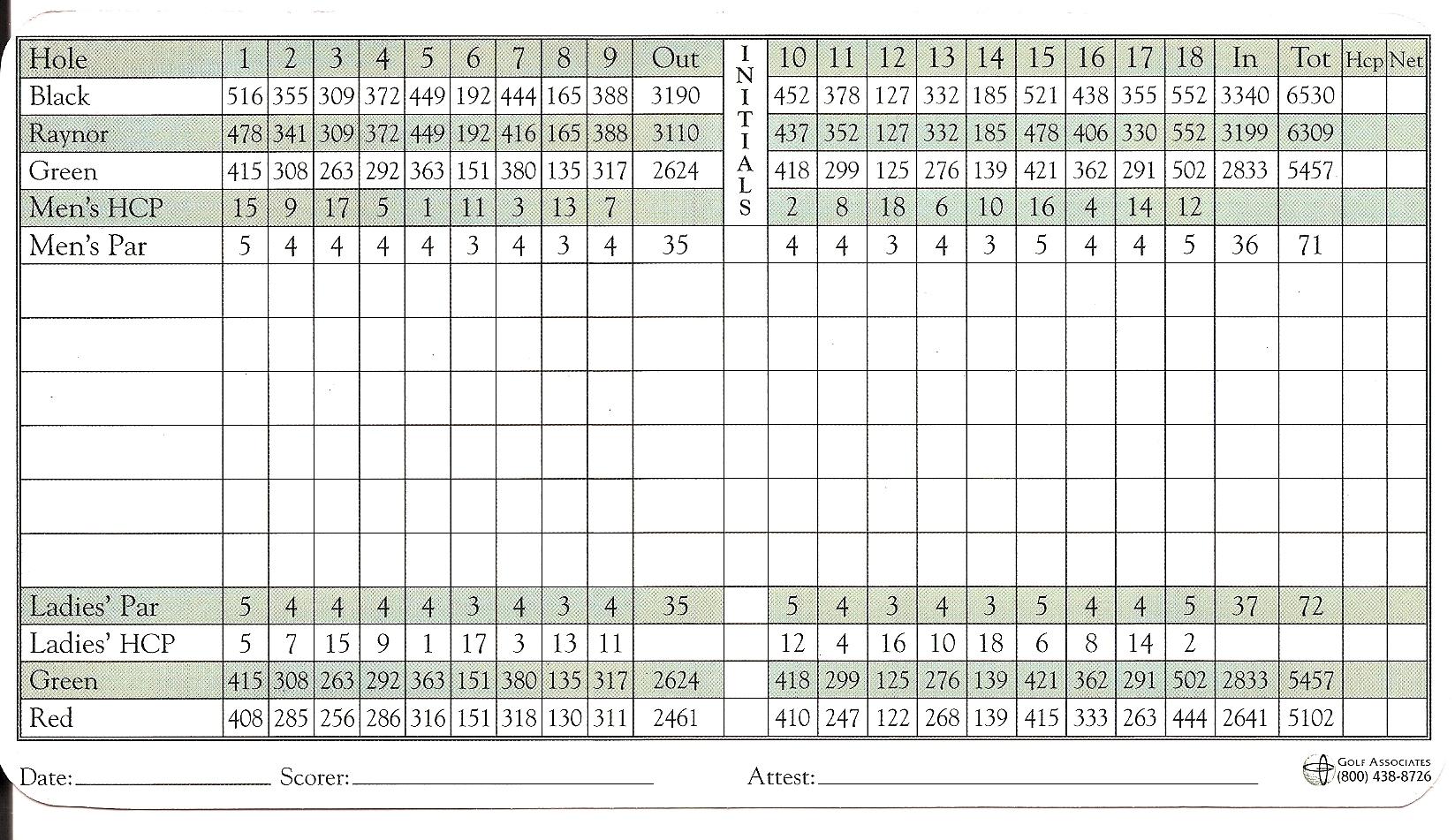 Golf Scorecard Excel Related Keywords - Golf Scorecard ...